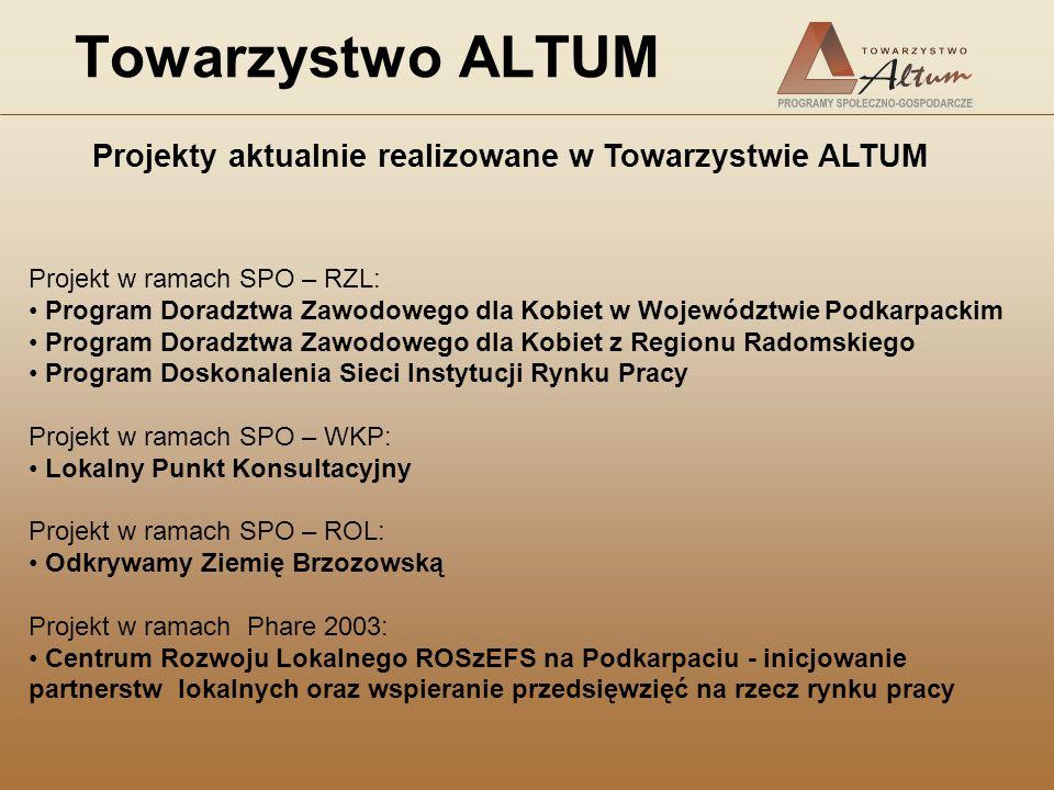 Projekty aktualnie realizowane w Towarzystwie ALTUM Projekt w ramach SPO – RZL: Program Doradztwa Zawodowego dla Kobiet w Województwie Podkarpackim Pr