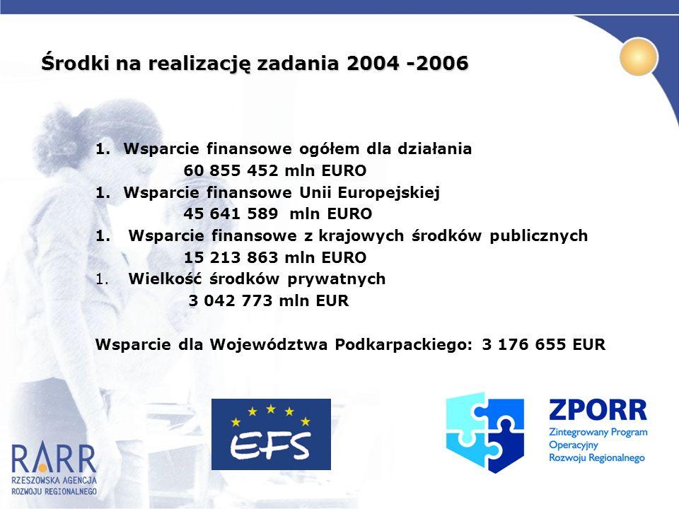 Środki na realizację zadania 2004 -2006 1.Wsparcie finansowe ogółem dla działania 60 855 452 mln EURO 1.Wsparcie finansowe Unii Europejskiej 45 641 58