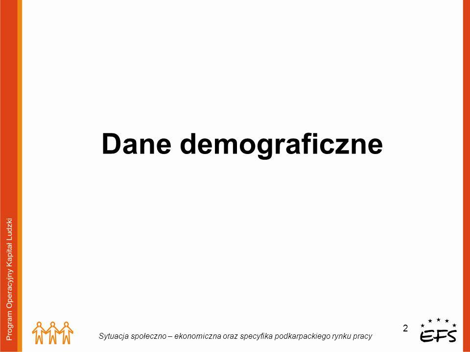 2 Sytuacja społeczno – ekonomiczna oraz specyfika podkarpackiego rynku pracy Dane demograficzne