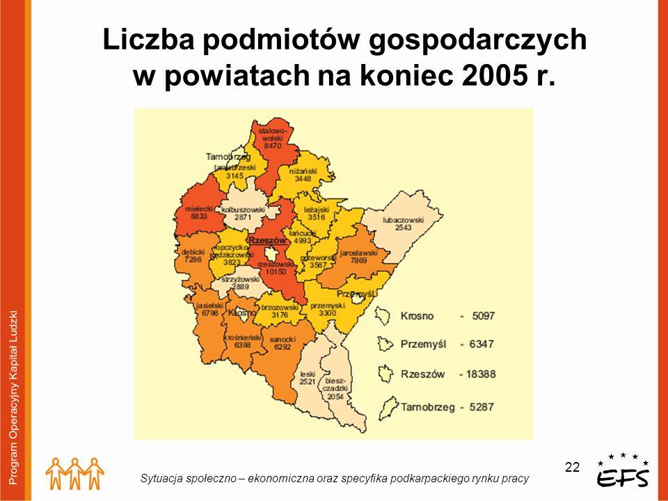 22 Sytuacja społeczno – ekonomiczna oraz specyfika podkarpackiego rynku pracy Liczba podmiotów gospodarczych w powiatach na koniec 2005 r.