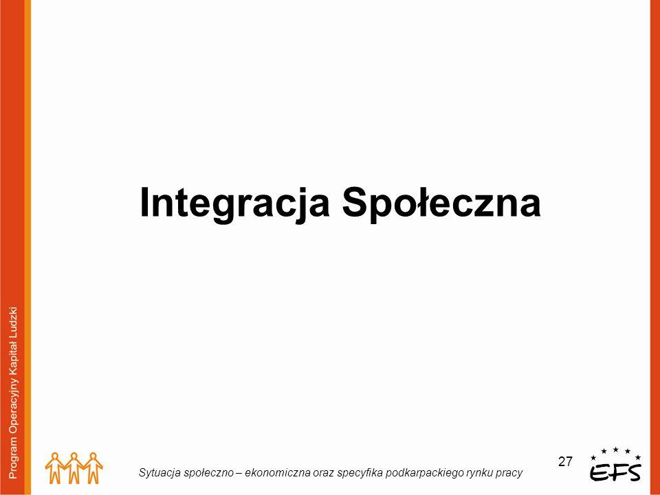 27 Sytuacja społeczno – ekonomiczna oraz specyfika podkarpackiego rynku pracy Integracja Społeczna
