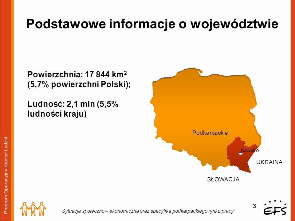 3 Sytuacja społeczno – ekonomiczna oraz specyfika podkarpackiego rynku pracy Podkarpackie SŁOWACJA UKRAINA Rzeszów Podstawowe informacje o województwi