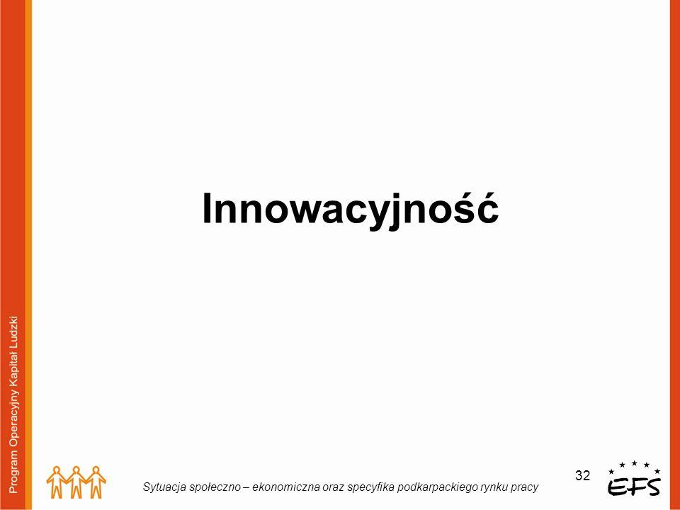 32 Sytuacja społeczno – ekonomiczna oraz specyfika podkarpackiego rynku pracy Innowacyjność