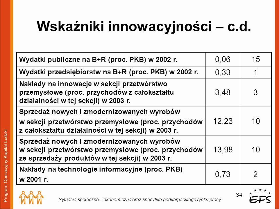 34 Sytuacja społeczno – ekonomiczna oraz specyfika podkarpackiego rynku pracy Wskaźniki innowacyjności – c.d. Wydatki publiczne na B+R (proc. PKB) w 2