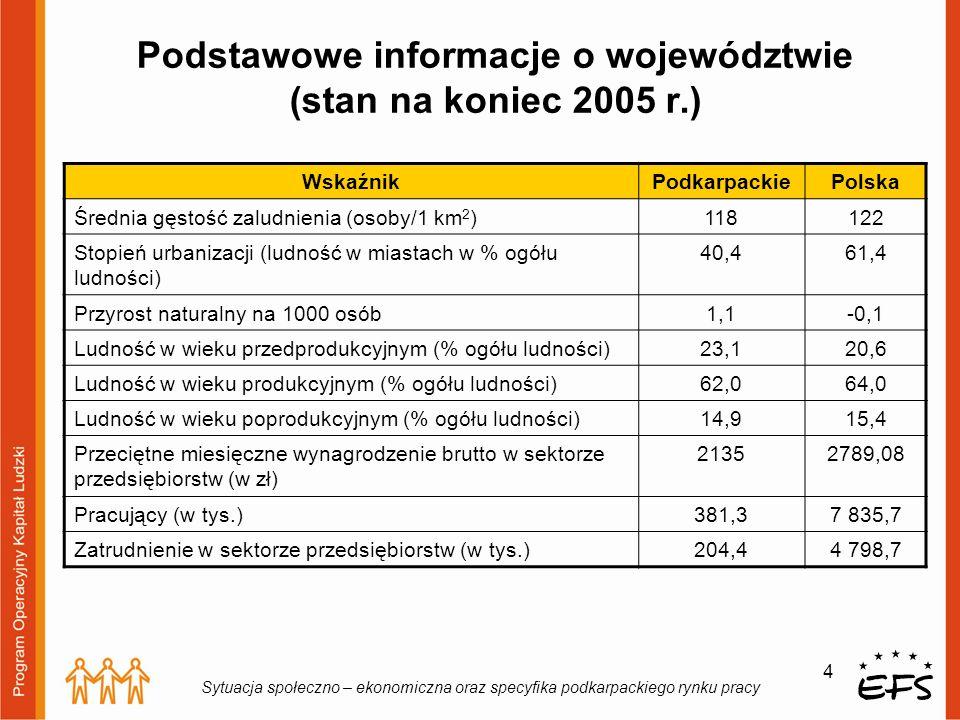 4 Sytuacja społeczno – ekonomiczna oraz specyfika podkarpackiego rynku pracy Podstawowe informacje o województwie (stan na koniec 2005 r.) WskaźnikPod