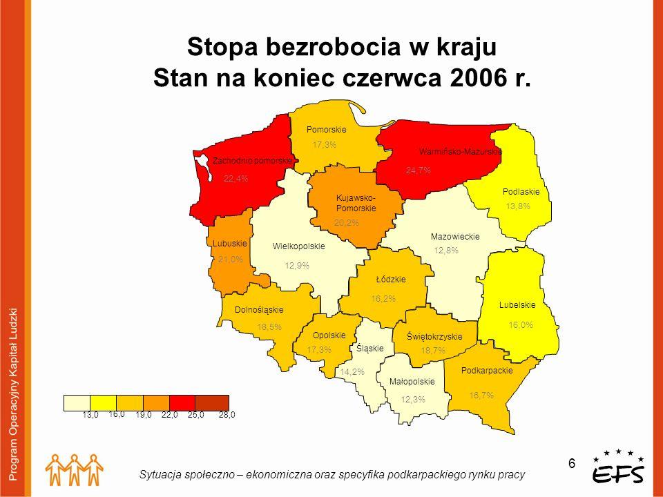 6 Sytuacja społeczno – ekonomiczna oraz specyfika podkarpackiego rynku pracy Dolnośląskie Lubelskie Lubuskie Łódzkie Małopolskie Mazowieckie Opolskie