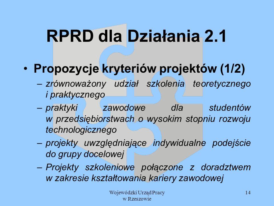 Wojewódzki Urząd Pracy w Rzeszowie 14 RPRD dla Działania 2.1 Propozycje kryteriów projektów (1/2) –zrównoważony udział szkolenia teoretycznego i prakt