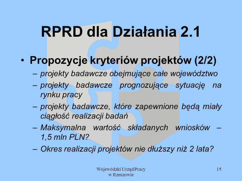 Wojewódzki Urząd Pracy w Rzeszowie 15 RPRD dla Działania 2.1 Propozycje kryteriów projektów (2/2) –projekty badawcze obejmujące całe województwo –proj