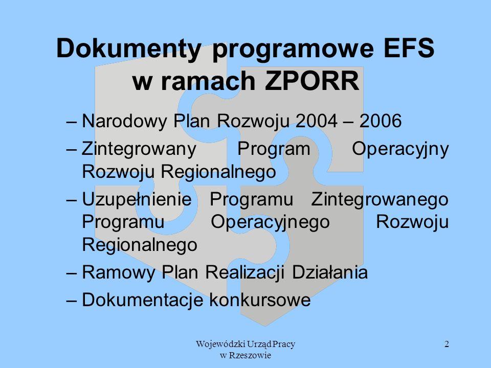 2 Dokumenty programowe EFS w ramach ZPORR –Narodowy Plan Rozwoju 2004 – 2006 –Zintegrowany Program Operacyjny Rozwoju Regionalnego –Uzupełnienie Progr
