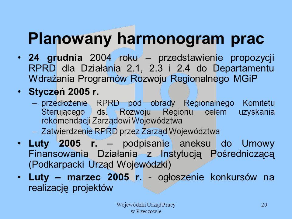 Wojewódzki Urząd Pracy w Rzeszowie 20 Planowany harmonogram prac 24 grudnia 2004 roku – przedstawienie propozycji RPRD dla Działania 2.1, 2.3 i 2.4 do