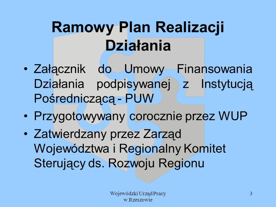 Wojewódzki Urząd Pracy w Rzeszowie 4 Ramowy Plan Realizacji Działania Podział środków finansowy w ramach Działania – 33,38% alokacji ZPORR + niewykorzystane środki z alokacji 2004 –Działanie 2.1 – 13 771 542,75 PLN +.