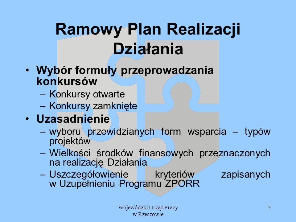 Wojewódzki Urząd Pracy w Rzeszowie 5 Ramowy Plan Realizacji Działania Wybór formuły przeprowadzania konkursów –Konkursy otwarte –Konkursy zamknięte Uz