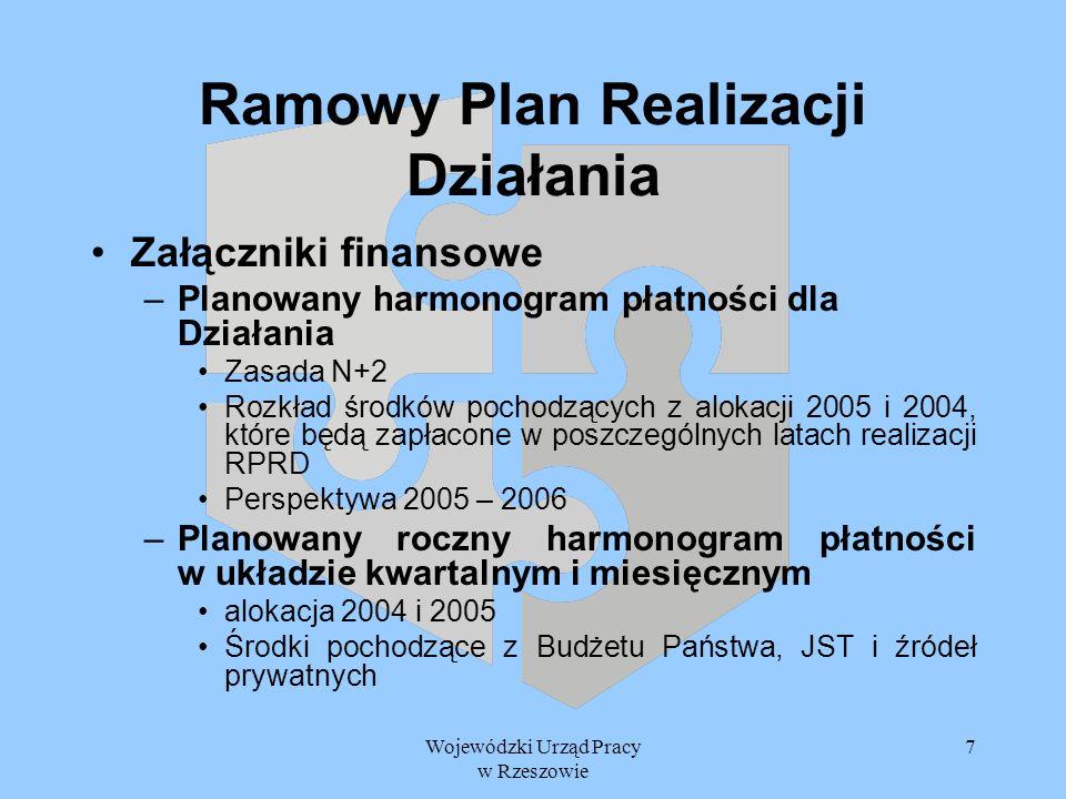 Wojewódzki Urząd Pracy w Rzeszowie 7 Ramowy Plan Realizacji Działania Załączniki finansowe –Planowany harmonogram płatności dla Działania Zasada N+2 R