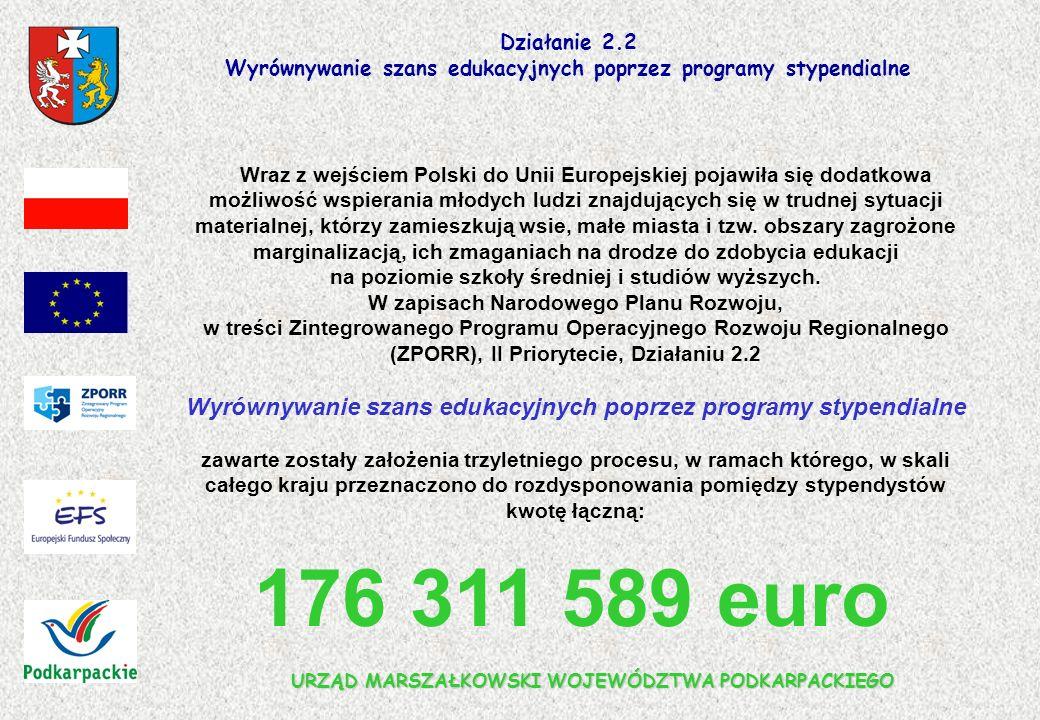 URZĄD MARSZAŁKOWSKI WOJEWÓDZTWA PODKARPACKIEGO Działanie 2.2 Wyrównywanie szans edukacyjnych poprzez programy stypendialne Wraz z wejściem Polski do Unii Europejskiej pojawiła się dodatkowa możliwość wspierania młodych ludzi znajdujących się w trudnej sytuacji materialnej, którzy zamieszkują wsie, małe miasta i tzw.