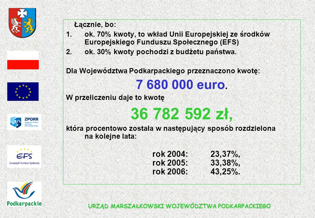URZĄD MARSZAŁKOWSKI WOJEWÓDZTWA PODKARPACKIEGO Działanie 2.2 Wyrównywanie szans edukacyjnych poprzez programy stypendialne Wraz z wejściem Polski do U