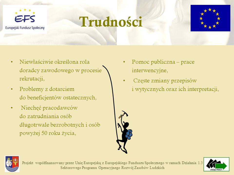 Projekt współfinansowany przez Unię Europejską z Europejskiego Funduszu Społecznego w ramach Działania 1.3 Sektorowego Programu Operacyjnego Rozwój Zasobów Ludzkich Trudno ś ci Niew ł a ś ciwie okre ś lona rola doradcy zawodowego w procesie rekrutacji, Problemy z dotarciem do beneficjentów ostatecznych, Niech ęć pracodawców do zatrudniania osób d ł ugotrwale bezrobotnych i osób powy ż ej 50 roku ż ycia, Pomoc publiczna – prace interwencyjne, Cz ę ste zmiany przepisów i wytycznych oraz ich interpretacji,