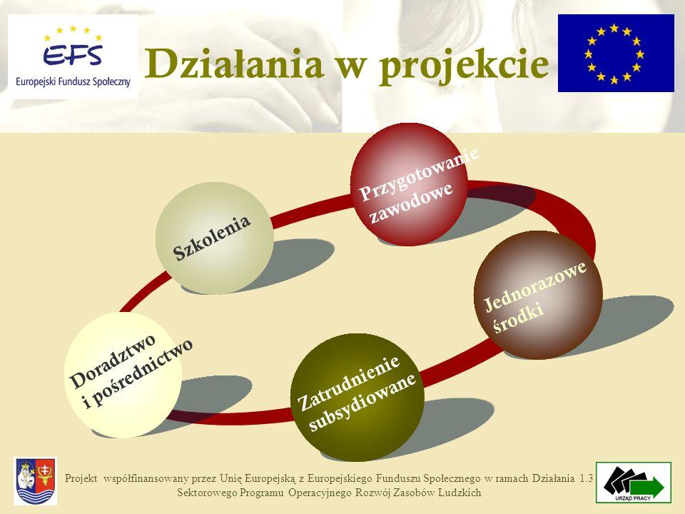 Projekt współfinansowany przez Unię Europejską z Europejskiego Funduszu Społecznego w ramach Działania 1.3 Sektorowego Programu Operacyjnego Rozwój Zasobów Ludzkich Dzia ł ania w projekcie Szkolenia Przygotowanie zawodowe Jednorazowe ś rodki Zatrudnienie subsydiowane Doradztwo i po ś rednictwo