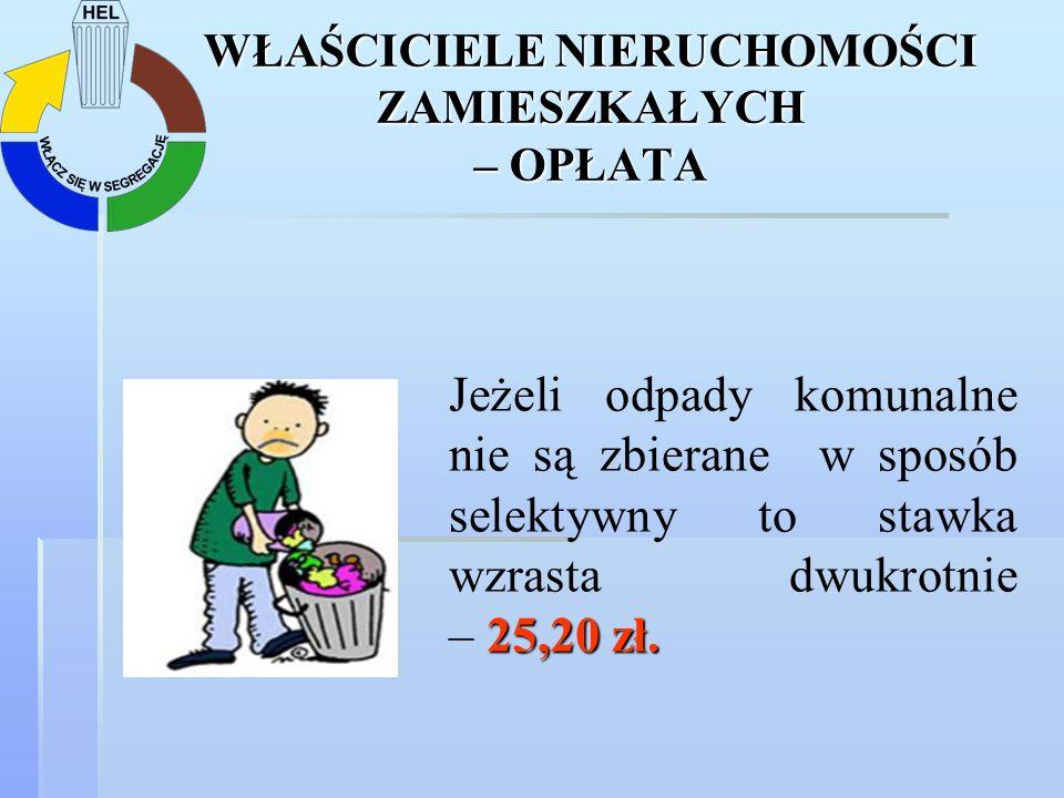 WŁAŚCICIELE NIERUCHOMOŚCI ZAMIESZKAŁYCH – OPŁATA 25,20 zł. Jeżeli odpady komunalne nie są zbierane w sposób selektywny to stawka wzrasta dwukrotnie –