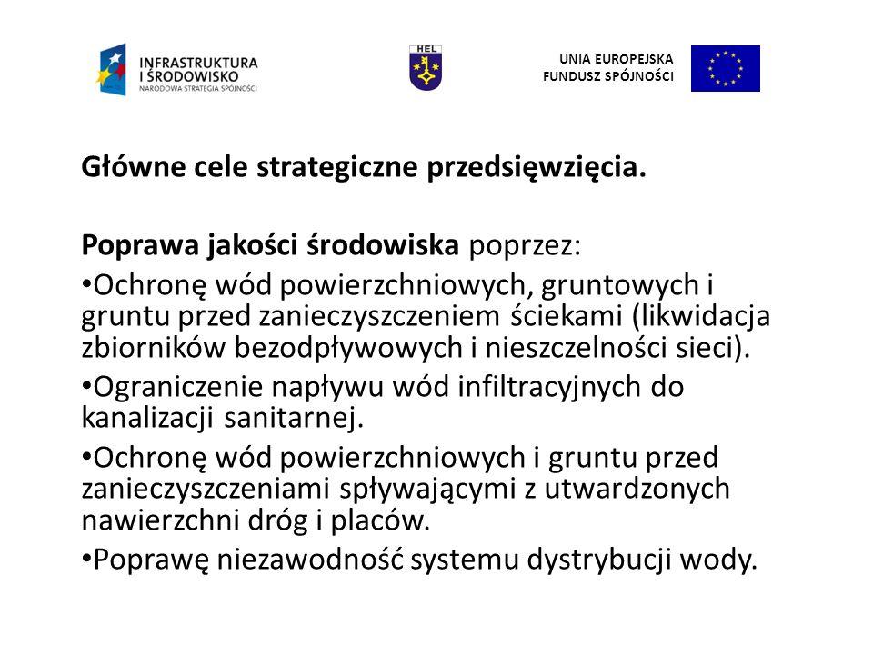 Realizacja celów strategicznych poprzez inwestycje: Budowa sieci kanalizacji sanitarnej na dotychczas nieskanalizowanych obszarach zurbanizowanych.