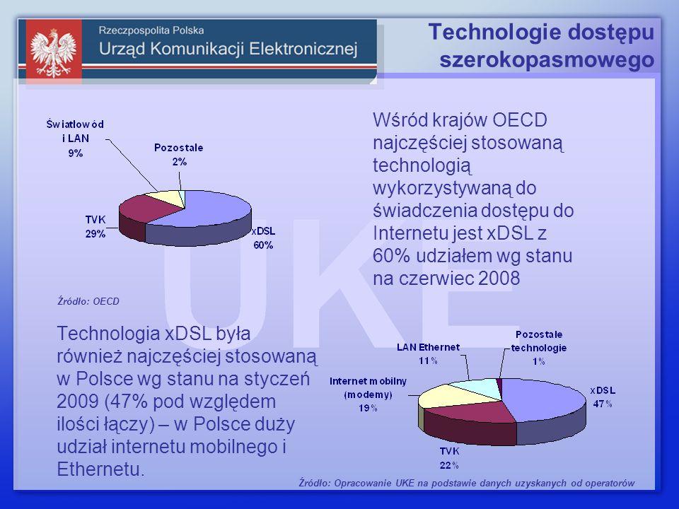 Technologie dostępu szerokopasmowego Spośród analizowanych 30 krajów należących do OECD Polska znajduje się na 27 miejscu pod względem dostępu do Internetu szerokopasmowego.