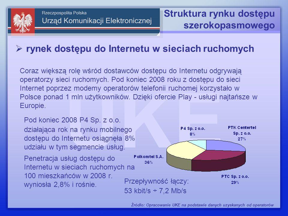Struktura rynku dostępu szerokopasmowego Źródło: Opracowanie UKE na podstawie danych uzyskanych od operatorów, luty 2009 Opłaty abonamentowe za dostęp do Internetu mobilnego (modemy) dla użytkowników indywidualnych zależne są od limitu transferu danych: limit 1 GB: od 49 do 69 zł; limit 3 – 6 GB: od 45 zł do 120 zł; limit 10 – 13 GB: od 80 zł do 160 zł.