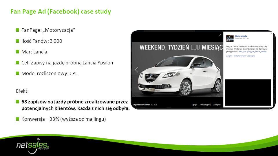 Fan Page Ad (Facebook) case study FanPage: Motoryzacja Ilość Fanów: 3 000 Mar: Lancia Cel: Zapisy na jazdę próbną Lancia Ypsilon Model rozliczeniowy: CPL Efekt: 68 zapisów na jazdy próbne zrealizowane przez potencjalnych Klientów.