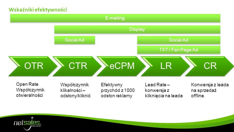 Wskaźniki efektywności OTRCTReCPMLRCR Open Rate Współczynnik otwieralności Współczynnik klikalności – odsłony/kliknić Efektywny przychód z 1000 odsłon reklamy Lead Rate – konwersja z kliknięcia na leada Konwersja z leada na sprzedaż offline.