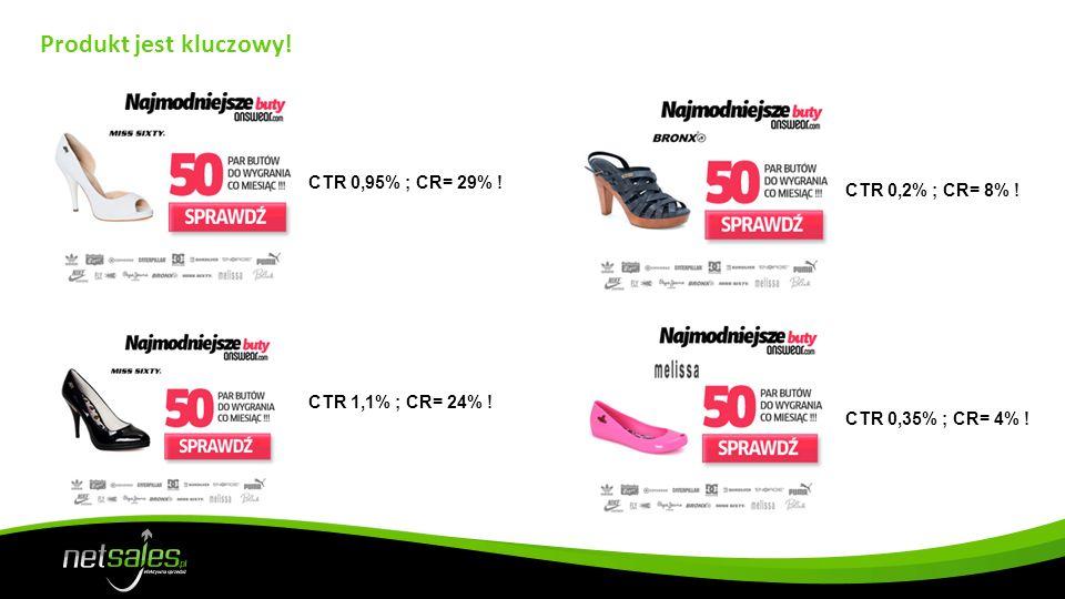 Produkt jest kluczowy.CTR 0,95% ; CR= 29% . CTR 0,2% ; CR= 8% .