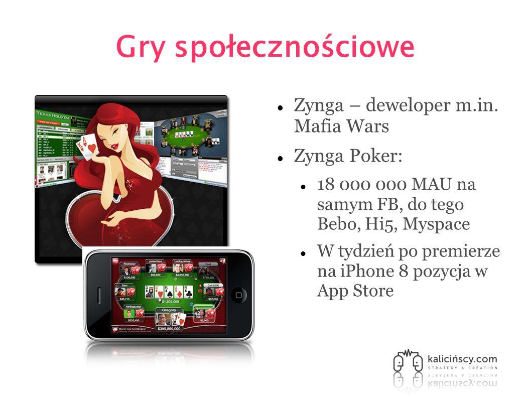 Gry społecznościowe Zynga – deweloper m.in. Mafia Wars Zynga Poker: 18 000 000 MAU na samym FB, do tego Bebo, Hi5, Myspace W tydzień po premierze na i