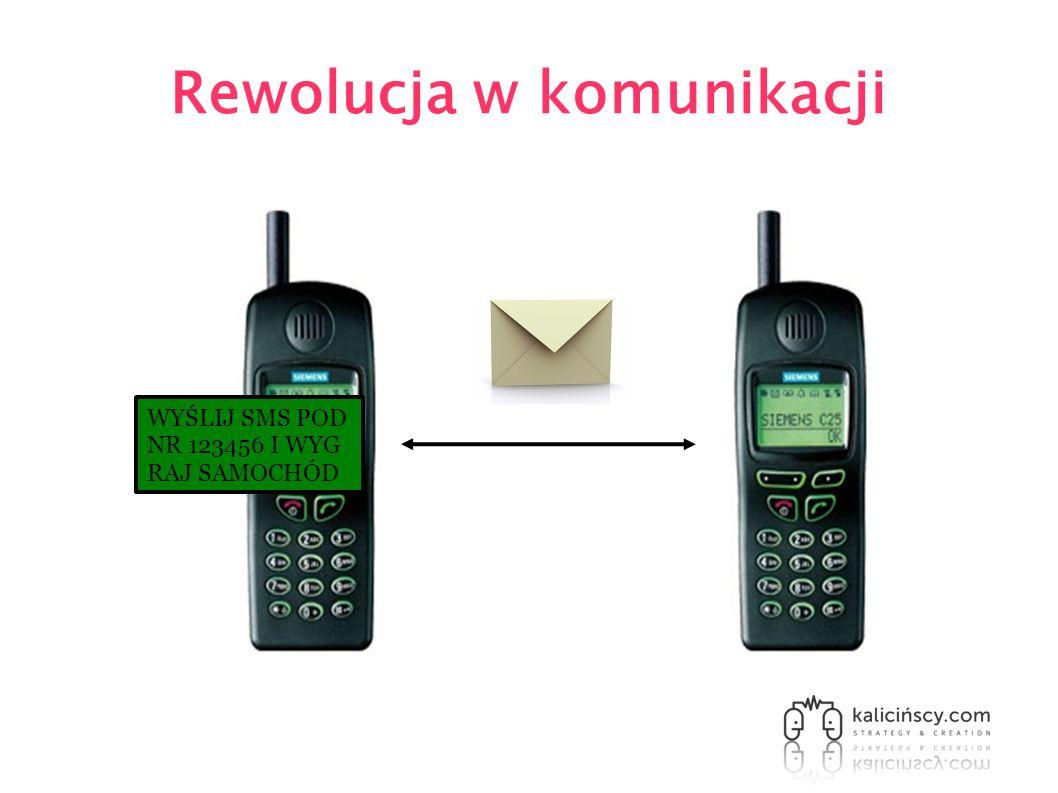 Rewolucja w komunikacji WYŚLIJ SMS POD NR 123456 I WYG RAJ SAMOCHÓD