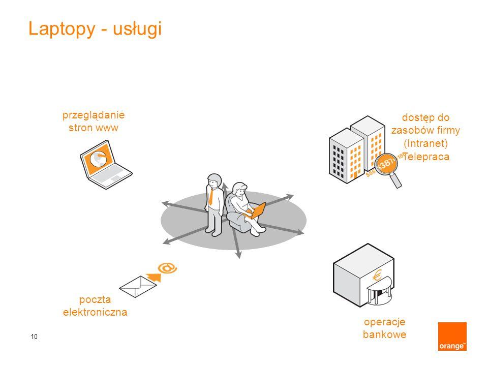 10 Laptopy - usługi przeglądanie stron www poczta elektroniczna operacje bankowe dostęp do zasobów firmy (Intranet) Telepraca