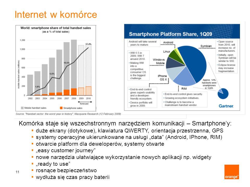 11 Internet w komórce Komórka staje się wszechstronnym narzędziem komunikacji – Smartphoney: duże ekrany (dotykowe), klawiatura QWERTY, orientacja prz