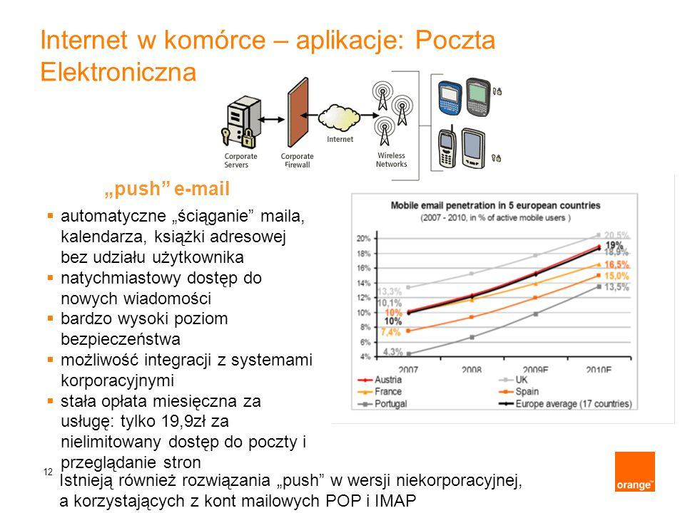 12 Internet w komórce – aplikacje: Poczta Elektroniczna automatyczne ściąganie maila, kalendarza, książki adresowej bez udziału użytkownika natychmias
