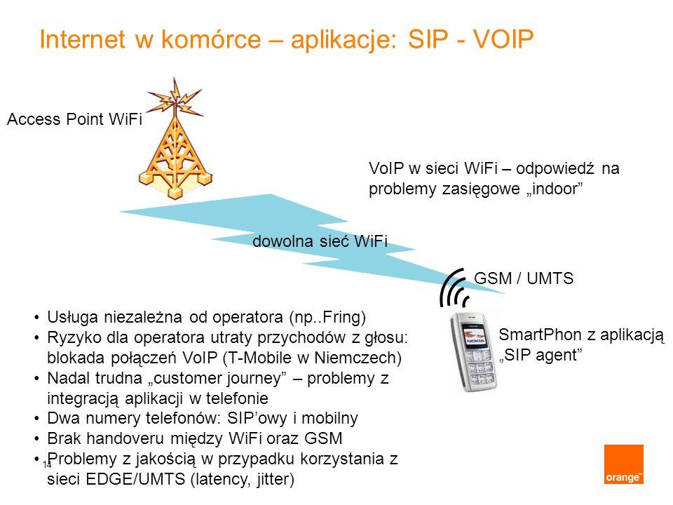 14 Internet w komórce – aplikacje: SIP - VOIP Access Point WiFi GSM / UMTS SmartPhon z aplikacją SIP agent Usługa niezależna od operatora (np..Fring)