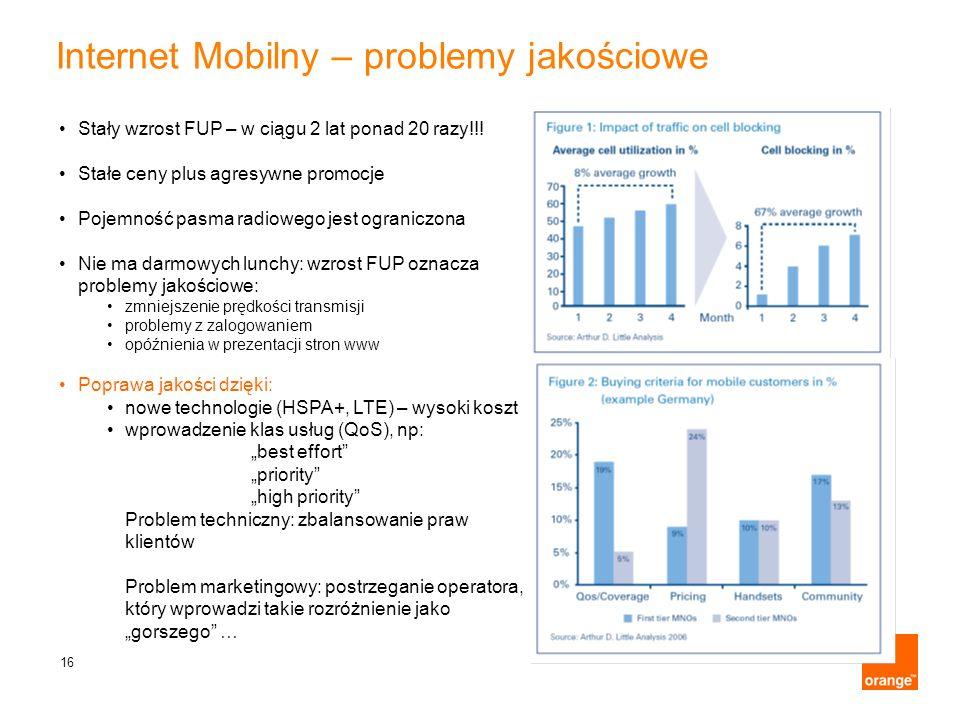 16 Internet Mobilny – problemy jakościowe Stały wzrost FUP – w ciągu 2 lat ponad 20 razy!!! Stałe ceny plus agresywne promocje Pojemność pasma radiowe