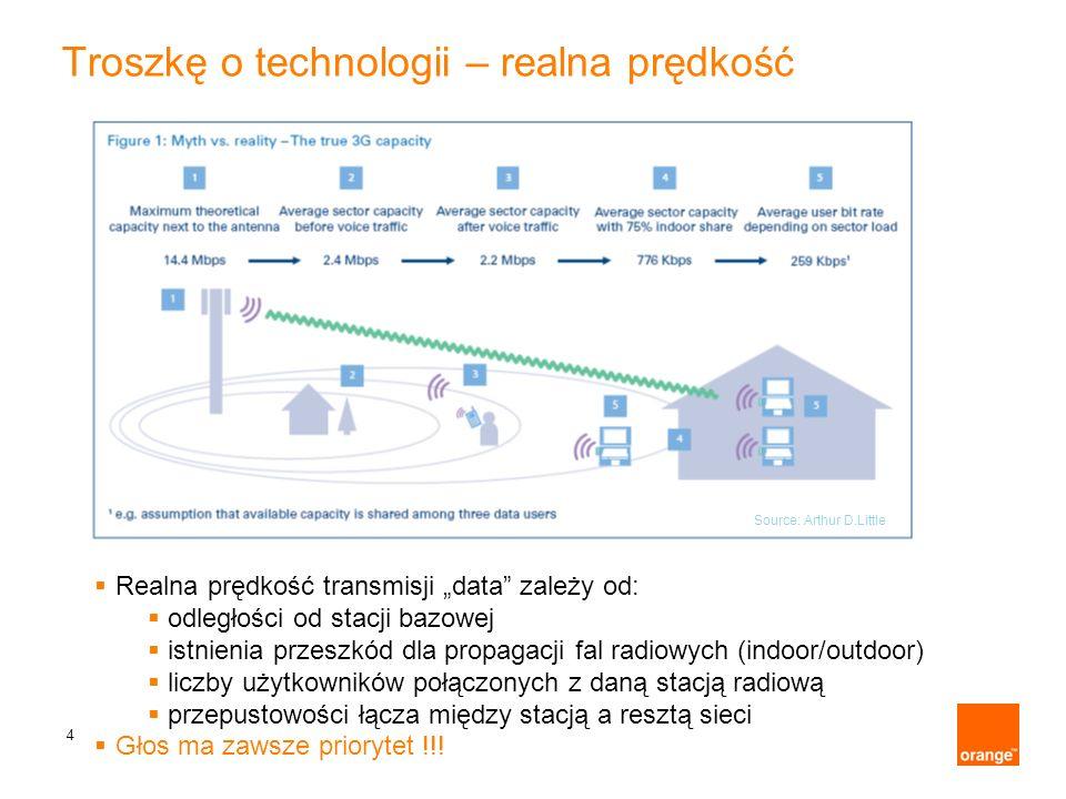 4 Troszkę o technologii – realna prędkość Source: Arthur D.Little Realna prędkość transmisji data zależy od: odległości od stacji bazowej istnienia pr