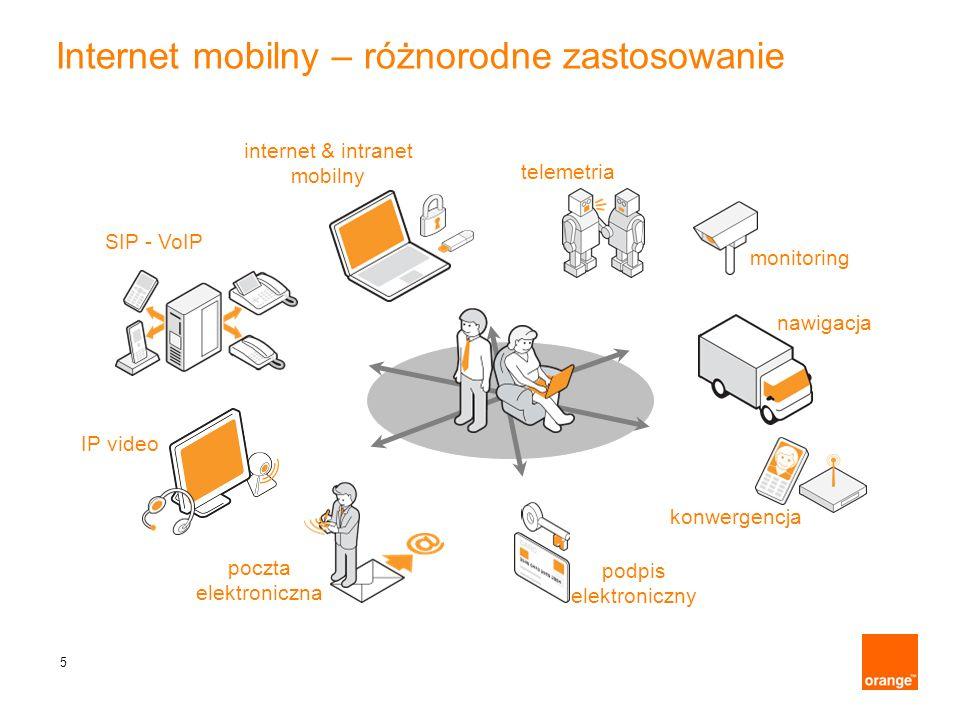 5 Internet mobilny – różnorodne zastosowanie internet & intranet mobilny telemetria monitoring nawigacja SIP - VoIP poczta elektroniczna podpis elektr