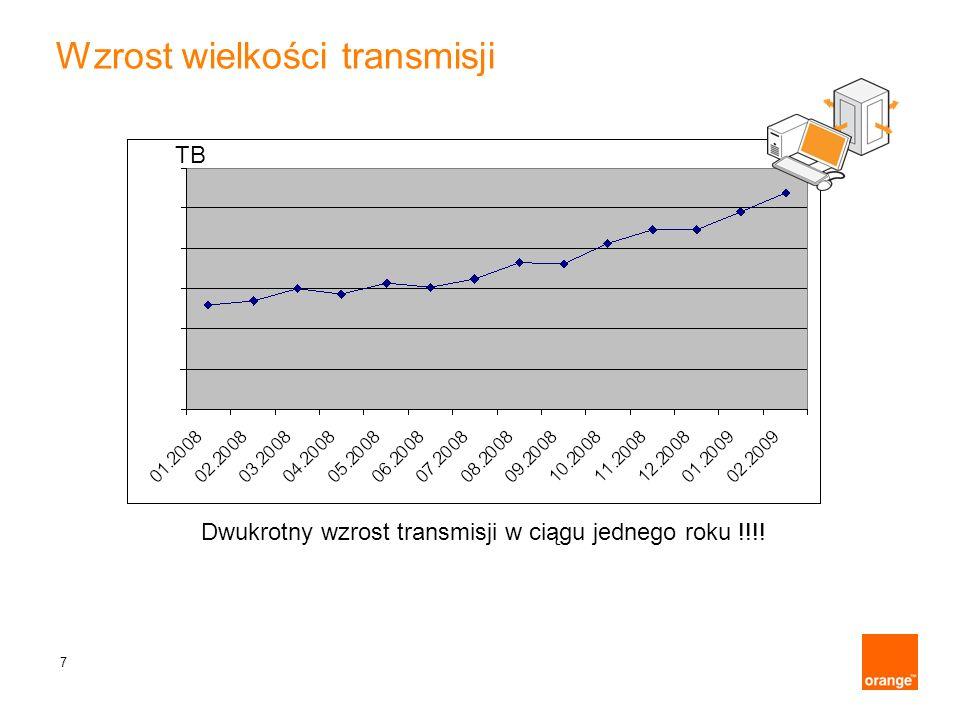 7 Wzrost wielkości transmisji Dwukrotny wzrost transmisji w ciągu jednego roku !!!! TB