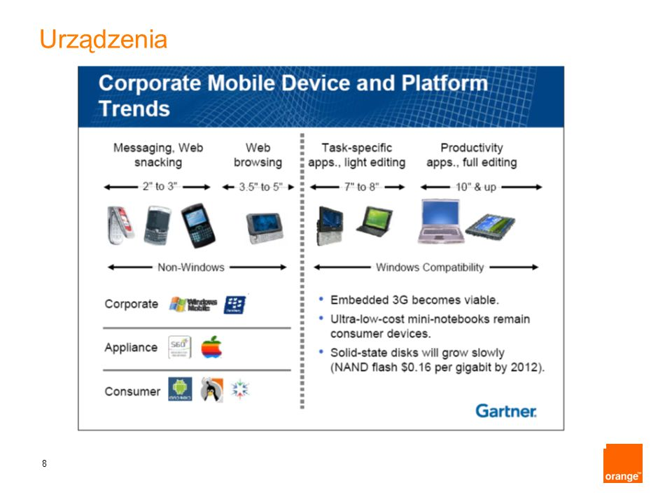 9 Laptopy, netbooki Sprzedaż laptopów w Polsce (wg IDC) – cały rynek 2007 – 1,46 M 2008 – 2,10 M Laptopy z wbudowanym modemem (HSDPA) stanowią ok.