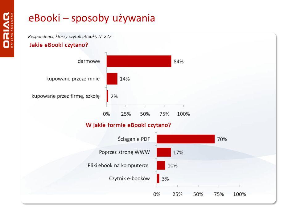eBooki – sposoby używania Jakie eBooki czytano? Respondenci, którzy czytali eBooki, N=227 W jakie formie eBooki czytano?