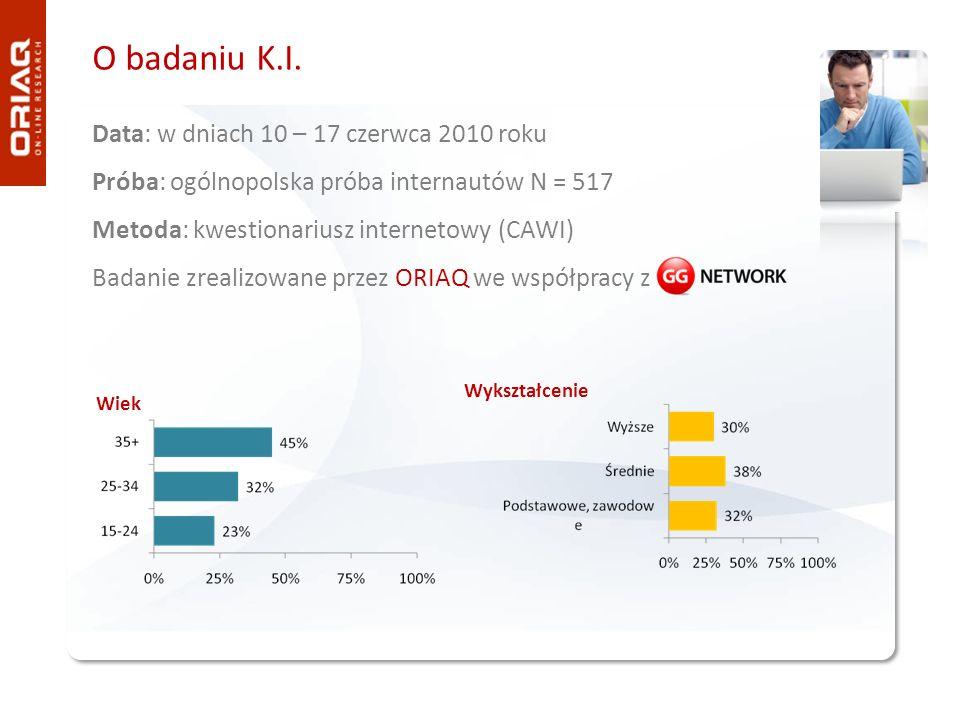 O badaniu K.I. Data: w dniach 10 – 17 czerwca 2010 roku Próba: ogólnopolska próba internautów N = 517 Metoda: kwestionariusz internetowy (CAWI) Badani