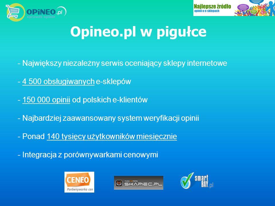 Opineo.pl w pigułce - Największy niezależny serwis oceniający sklepy internetowe - 4 500 obsługiwanych e-sklepów - 150 000 opinii od polskich e-klient