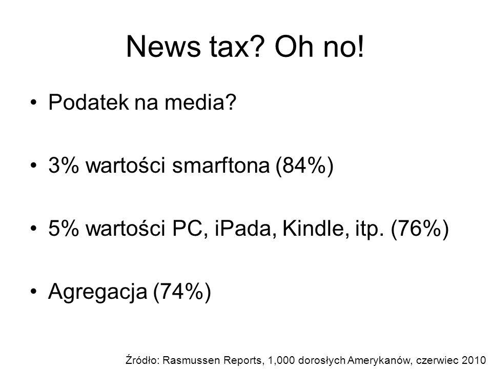 News tax? Oh no! Podatek na media? 3% wartości smarftona (84%) 5% wartości PC, iPada, Kindle, itp. (76%) Agregacja (74%) Źródło: Rasmussen Reports, 1,