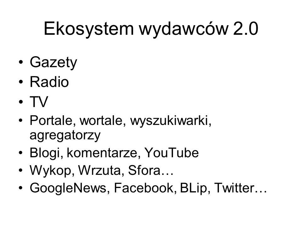 Ekosystem wydawców 2.0 Gazety Radio TV Portale, wortale, wyszukiwarki, agregatorzy Blogi, komentarze, YouTube Wykop, Wrzuta, Sfora… GoogleNews, Facebo