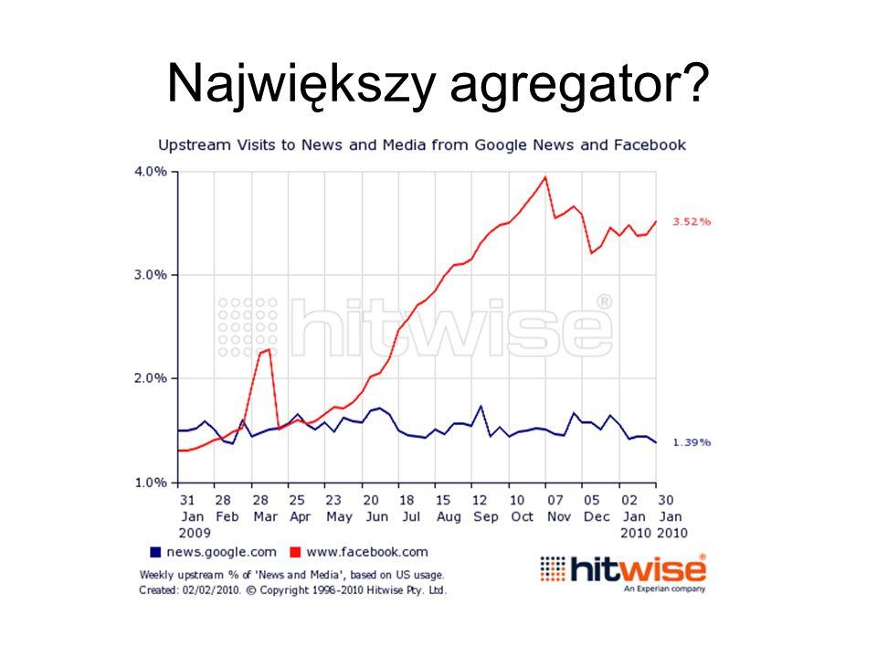 Polskie media w Internecie