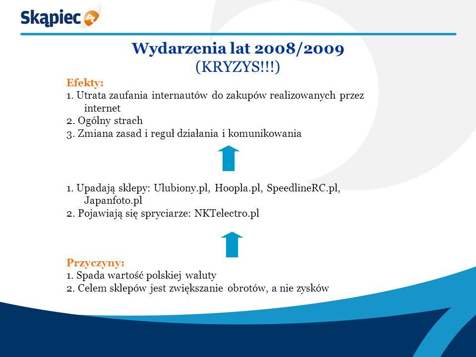 Wydarzenia lat 2008/2009 (KRYZYS!!!) Efekty: 1.