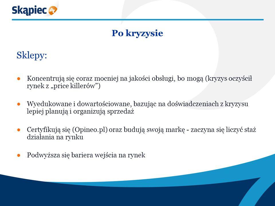 Po kryzysie Sklepy: Koncentrują się coraz mocniej na jakości obsługi, bo mogą (kryzys oczyścił rynek z price killerów) Wyedukowane i dowartościowane, bazując na doświadczeniach z kryzysu lepiej planują i organizują sprzedaż Certyfikują się (Opineo.pl) oraz budują swoją markę - zaczyna się liczyć staż działania na rynku Podwyższa się bariera wejścia na rynek