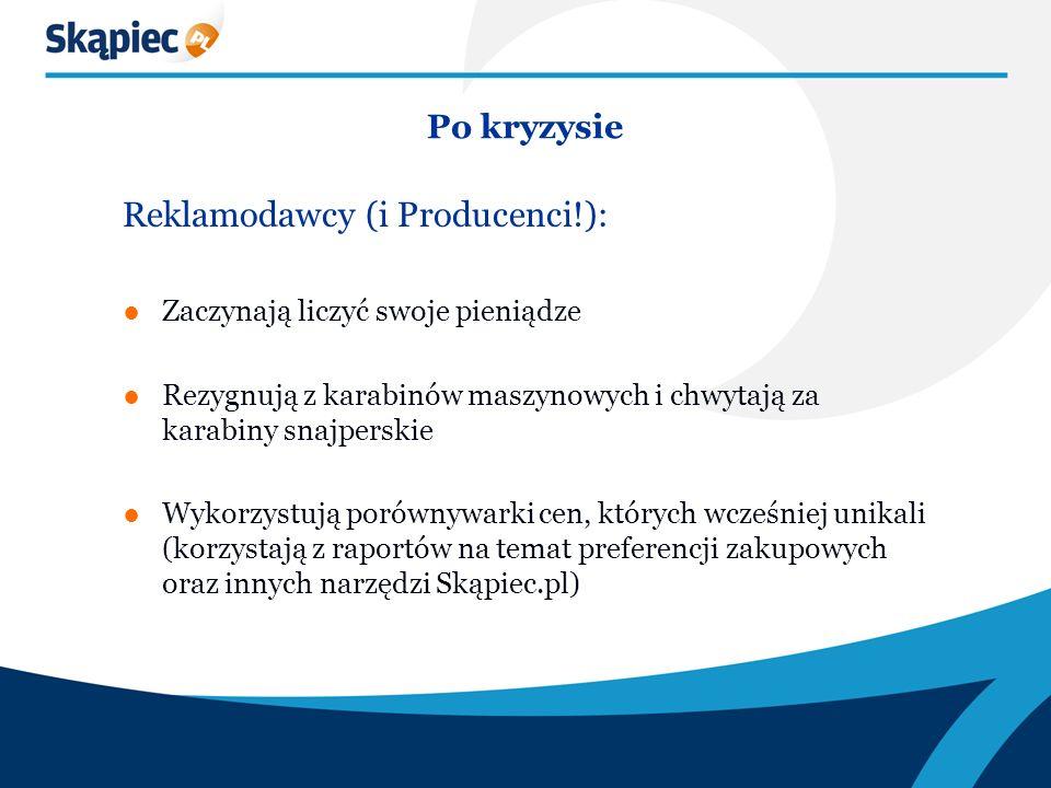 Po kryzysie Reklamodawcy (i Producenci!): Zaczynają liczyć swoje pieniądze Rezygnują z karabinów maszynowych i chwytają za karabiny snajperskie Wykorzystują porównywarki cen, których wcześniej unikali (korzystają z raportów na temat preferencji zakupowych oraz innych narzędzi Skąpiec.pl)