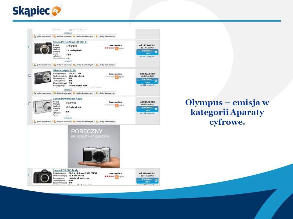 Olympus – emisja w kategorii Aparaty cyfrowe.