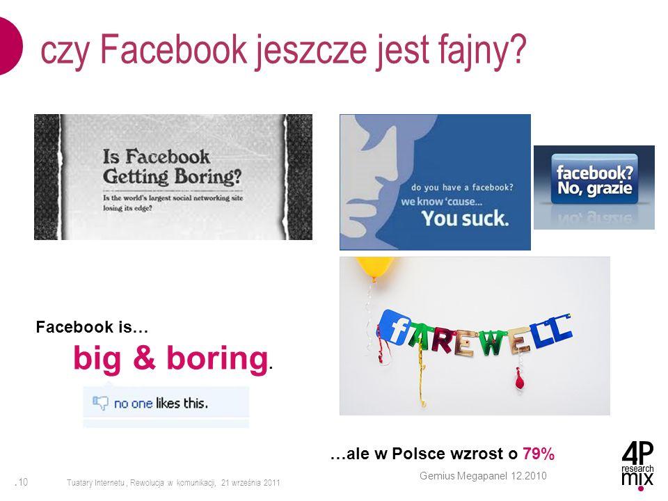 . 10 Tuatary Internetu, Rewolucja w komunikacji, 21 września 2011 czy Facebook jeszcze jest fajny? Facebook is… big & boring. …ale w Polsce wzrost o 7